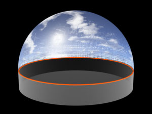 normal horizon on a horizontal dome screen
