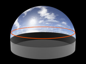compressed horizon on a horizontal dome screen