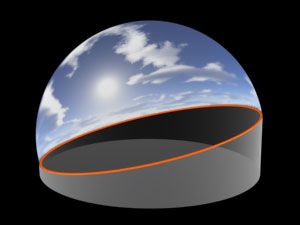normal horizon on a tilted dome screen